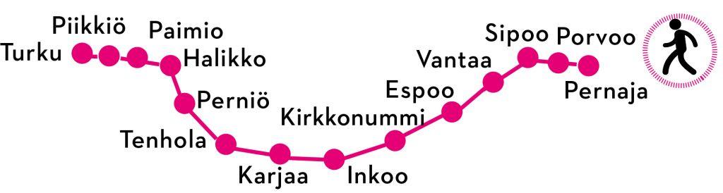 Kaavio pyhiinvaellusreitistä. Reitille on merkitty etapit: Pernaja, Porvoo, Sipoo, Vantaa, Espoo, Kirkkonummi, Inkoo, Karjaa, Tenhola, Perniö, Halikko, Paimio, Piikkiö, Turku.